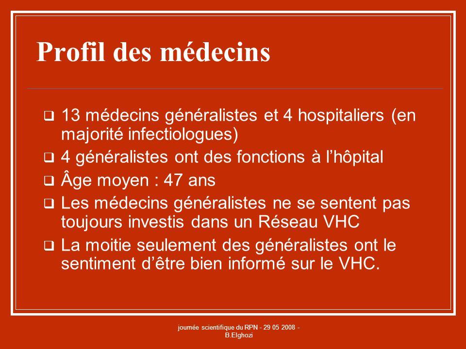 journée scientifique du RPN - 29 05 2008 - B.Elghozi Profil des médecins 13 médecins généralistes et 4 hospitaliers (en majorité infectiologues) 4 gén