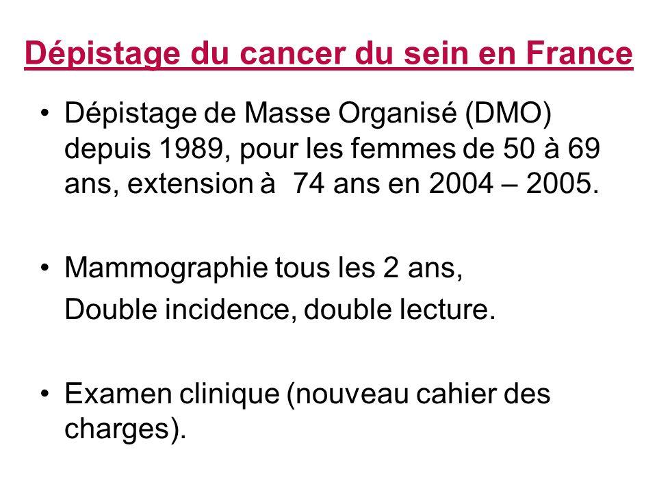 Dépistage du cancer du sein en France Dépistage de Masse Organisé (DMO) depuis 1989, pour les femmes de 50 à 69 ans, extension à 74 ans en 2004 – 2005.