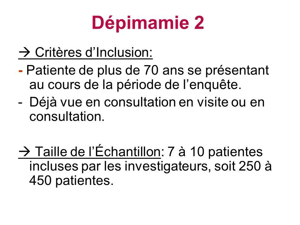 Dépimamie 2 Critères dInclusion: - Patiente de plus de 70 ans se présentant au cours de la période de lenquête.