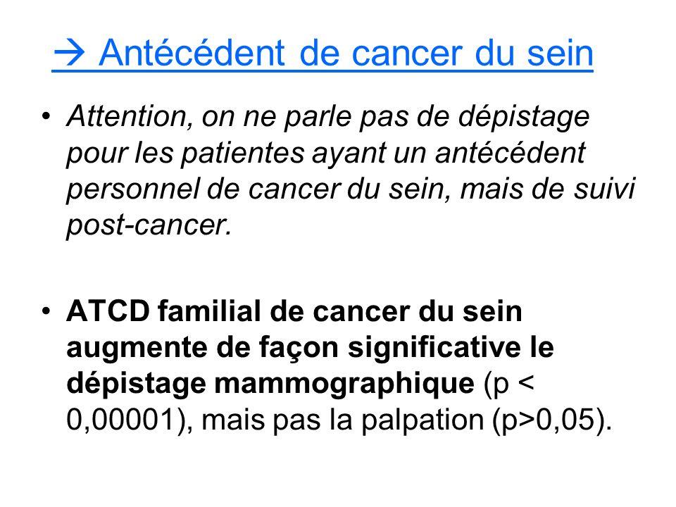 Antécédent de cancer du sein Attention, on ne parle pas de dépistage pour les patientes ayant un antécédent personnel de cancer du sein, mais de suivi post-cancer.