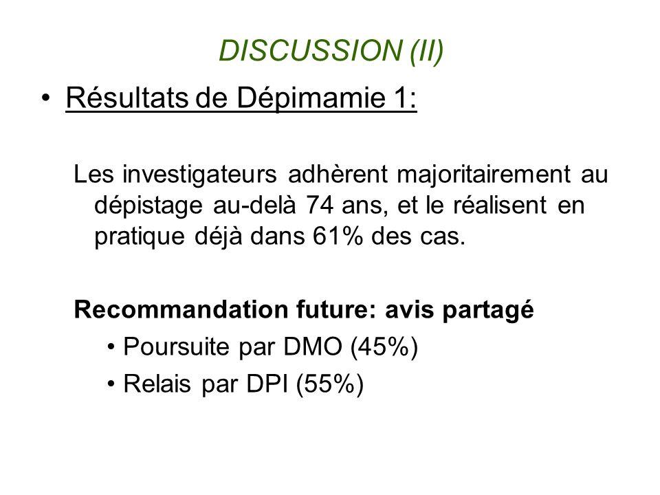 DISCUSSION (II) Résultats de Dépimamie 1: Les investigateurs adhèrent majoritairement au dépistage au-delà 74 ans, et le réalisent en pratique déjà dans 61% des cas.