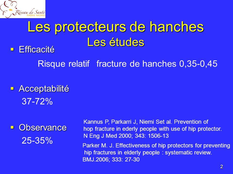 Les protecteurs de hanches Propriétés Absorption Diffusion de lénergie Modèles Souple Semi rigides (KPH*) Rigides Remboursement Remboursement 130 1 fois par an 3