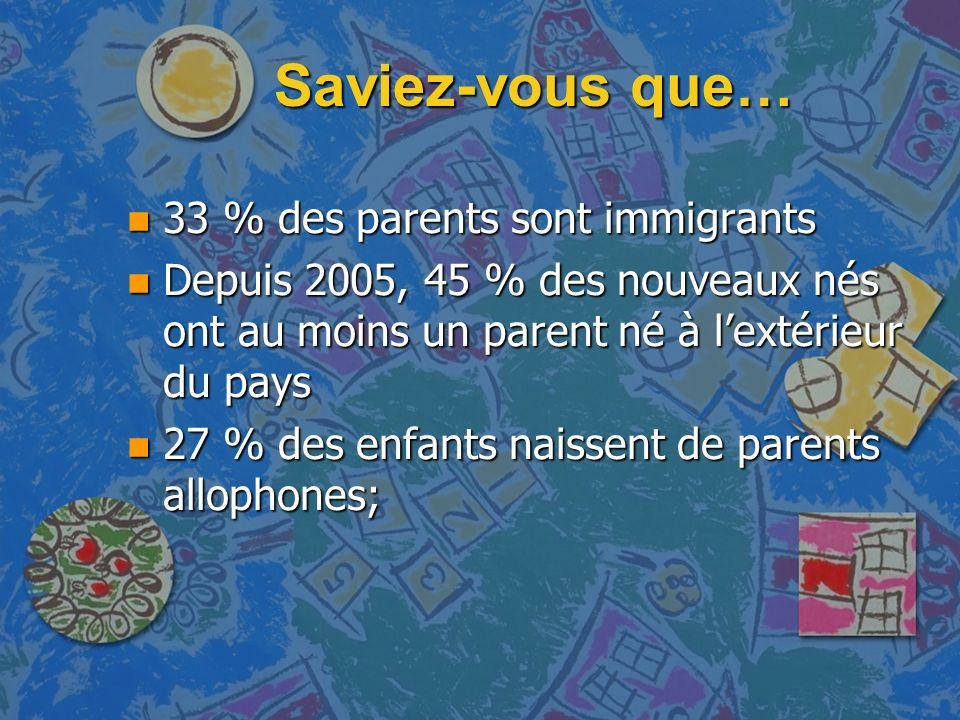 Saviez-vous que… n 33 % des parents sont immigrants n Depuis 2005, 45 % des nouveaux nés ont au moins un parent né à lextérieur du pays n 27 % des enfants naissent de parents allophones;