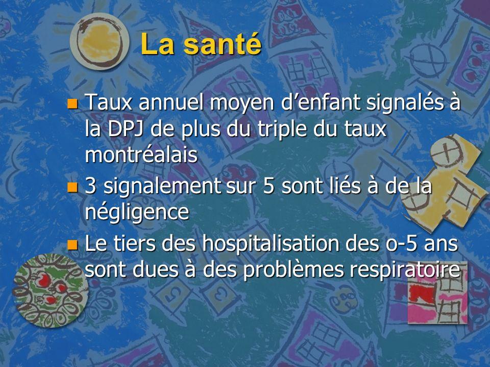La santé n Taux annuel moyen denfant signalés à la DPJ de plus du triple du taux montréalais n 3 signalement sur 5 sont liés à de la négligence n Le tiers des hospitalisation des o-5 ans sont dues à des problèmes respiratoire