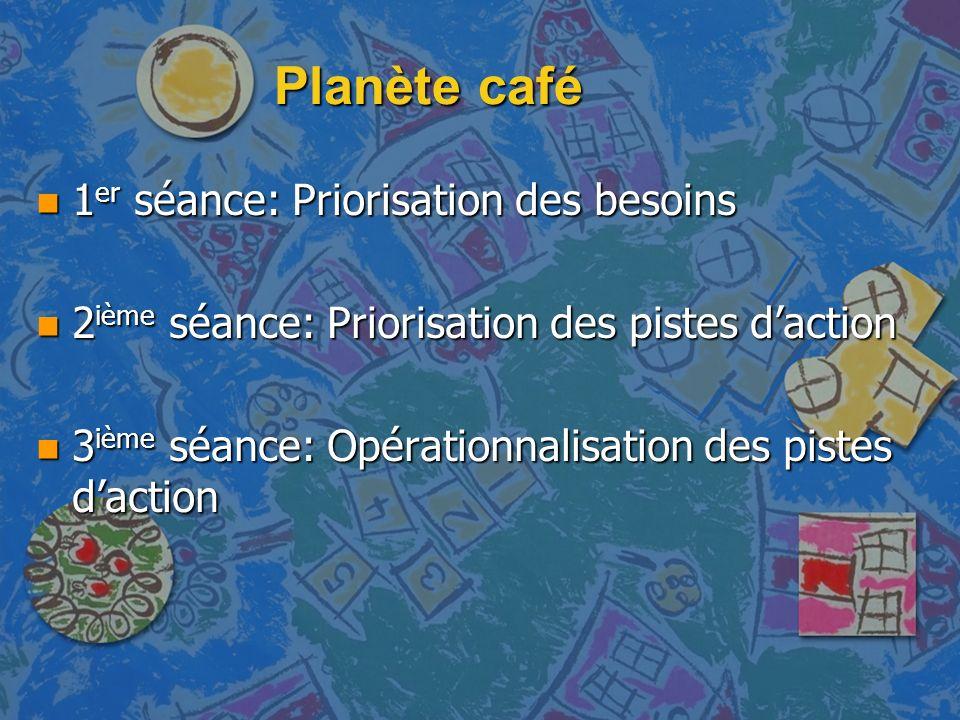 Planète café n 1 er séance: Priorisation des besoins n 2 ième séance: Priorisation des pistes daction n 3 ième séance: Opérationnalisation des pistes daction