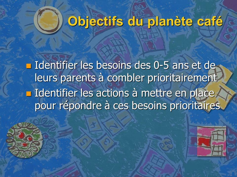 Objectifs du planète café n Identifier les besoins des 0-5 ans et de leurs parents à combler prioritairement n Identifier les actions à mettre en place pour répondre à ces besoins prioritaires