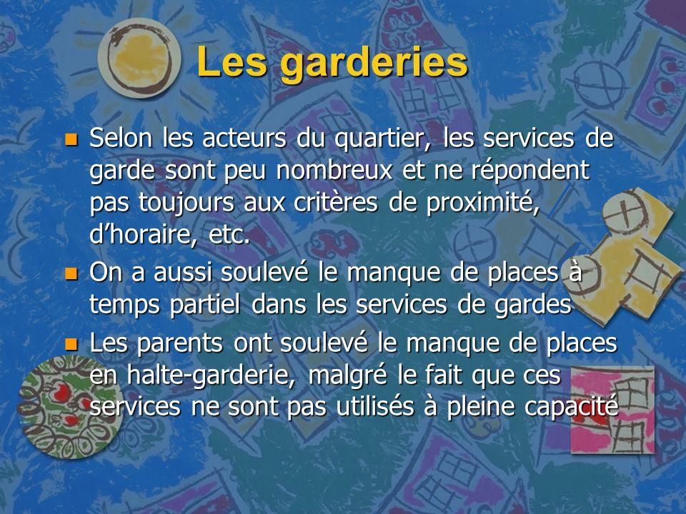 Les garderies n Selon les acteurs du quartier, les services de garde sont peu nombreux et ne répondent pas toujours aux critères de proximité, dhoraire, etc.