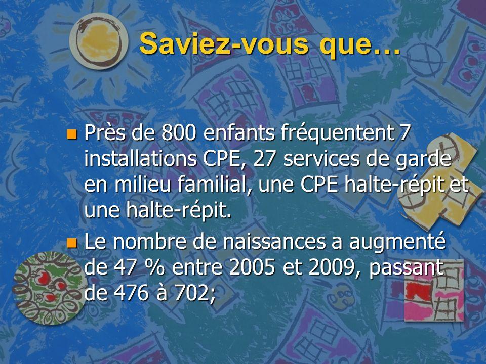 Les nouveaux québécois n On relève quil y a de plus en plus de familles issues de limmigration n Plusieurs soutiennent que les approches préconisées pour travailler auprès de ces familles doivent être ajustées