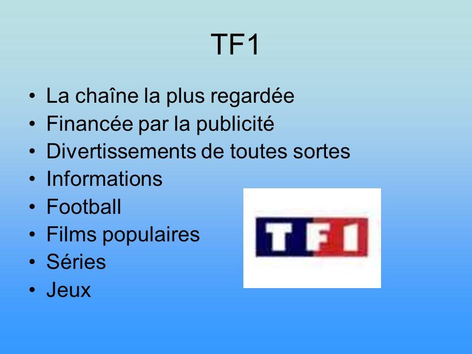TF1 La chaîne la plus regardée Financée par la publicité Divertissements de toutes sortes Informations Football Films populaires Séries Jeux