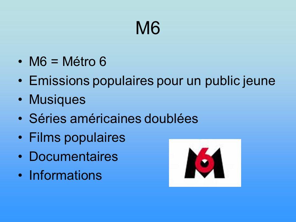 M6 M6 = Métro 6 Emissions populaires pour un public jeune Musiques Séries américaines doublées Films populaires Documentaires Informations