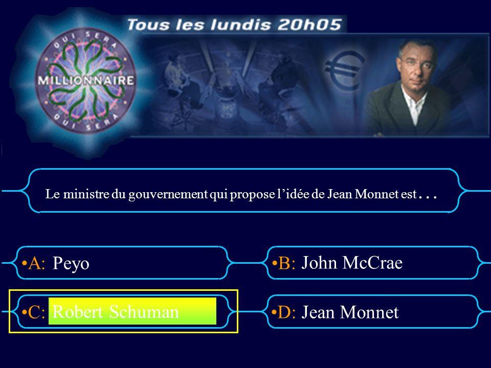 A:B: D:C: Le ministre du gouvernement qui propose lidée de Jean Monnet est … Peyo John McCrae Jean Monnet Robert Schuman