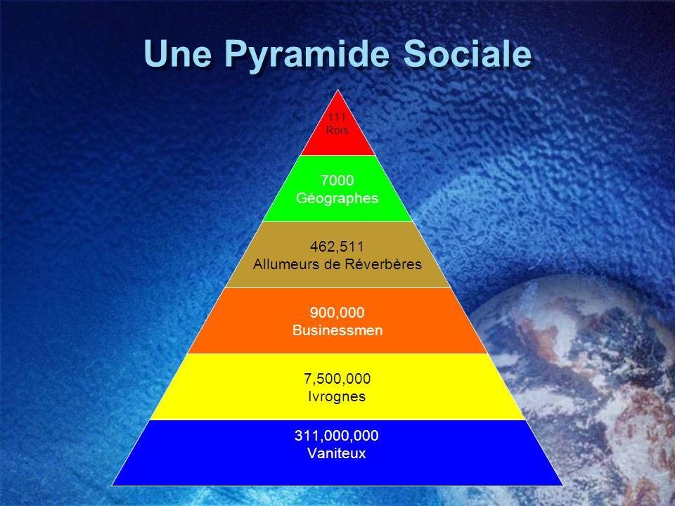 Une Pyramide Sociale 111 Rois 7000 Géographes 462,511 Allumeurs de Réverbères 900,000 Businessmen 7,500,000 Ivrognes 311,000,000 Vaniteux