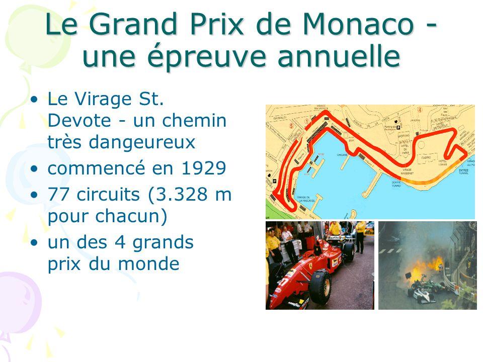 Quelques faits intéressants 1993: admis à lONU 90% Romain Catholique La capitale sappelle « Monaco » pas de laéroport un hélicoptère à Nice Sa défense est la responsabilité de la France