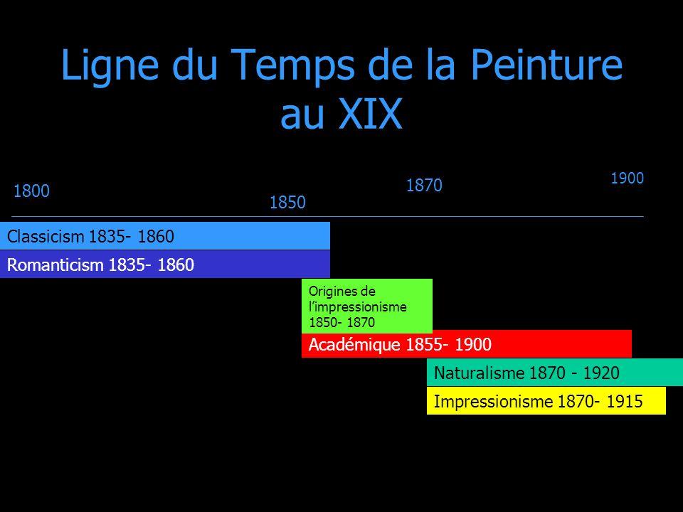 Ligne du Temps de la Peinture au XIX Classicism 1835- 1860 1800 1900 Romanticism 1835- 1860 1850 Académique 1855- 1900 1870 Naturalisme 1870 - 1920 Im