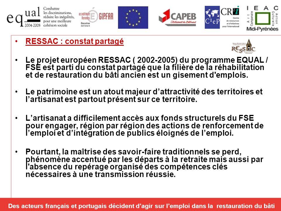 RESSAC : constat partagé Le projet européen RESSAC ( 2002-2005) du programme EQUAL / FSE est parti du constat partagé que la filière de la réhabilitat
