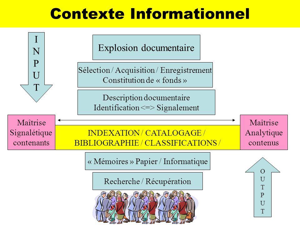 Contexte Informationnel Explosion documentaire Sélection / Acquisition / Enregistrement Constitution de « fonds » Description documentaire Identificat
