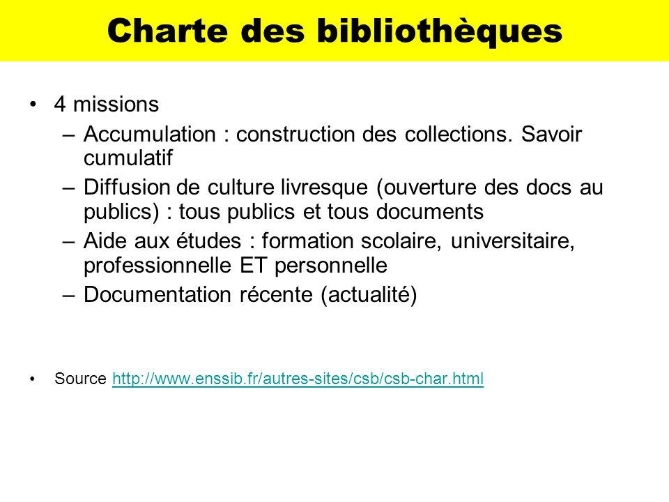 Charte des bibliothèques 4 missions –Accumulation : construction des collections. Savoir cumulatif –Diffusion de culture livresque (ouverture des docs
