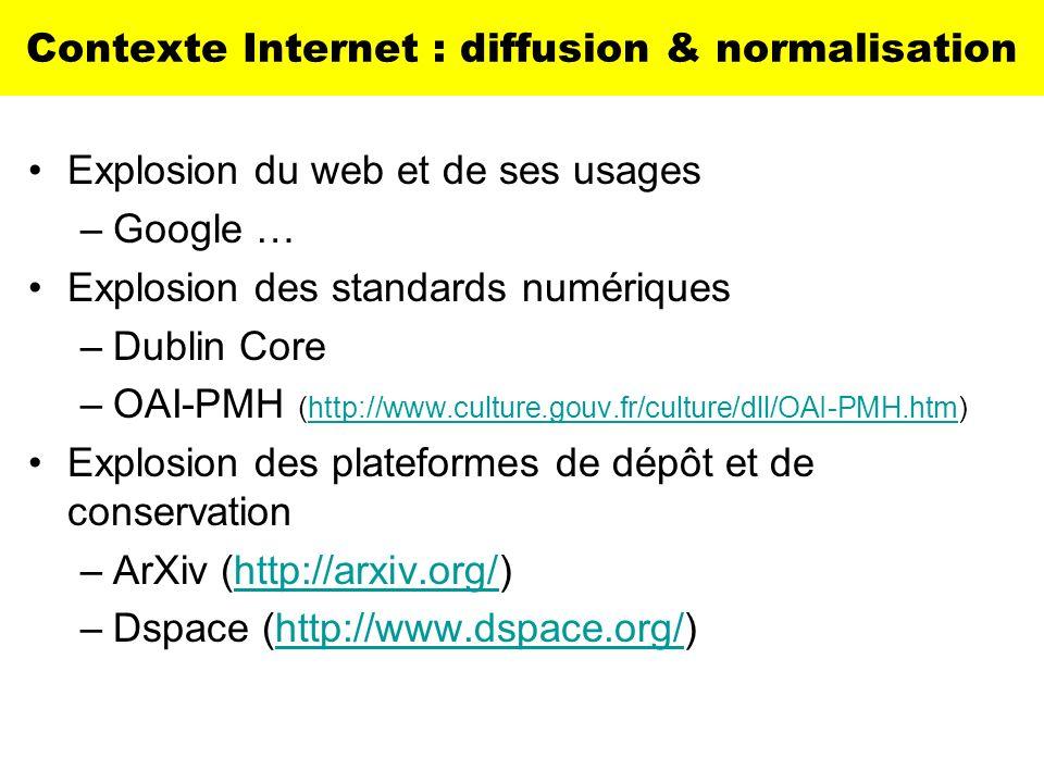 Contexte Internet : diffusion & normalisation Explosion du web et de ses usages –Google … Explosion des standards numériques –Dublin Core –OAI-PMH (ht