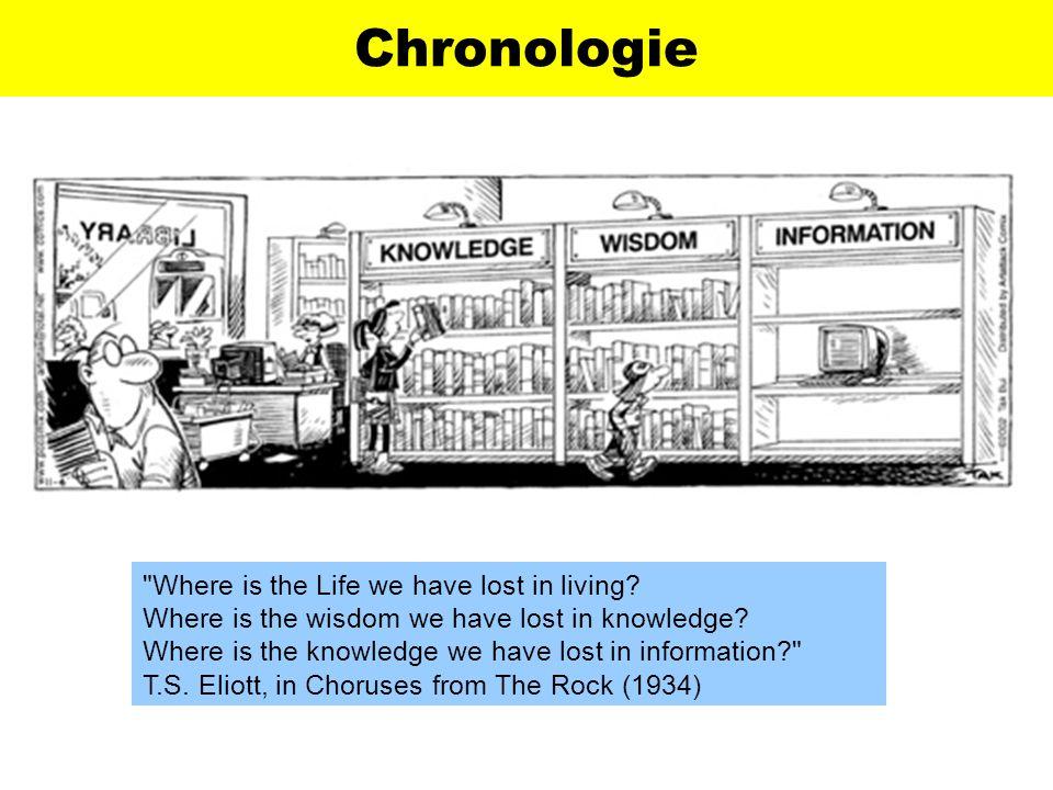 (petite) Chronologie (de linformatisation) 1900 : Bib.