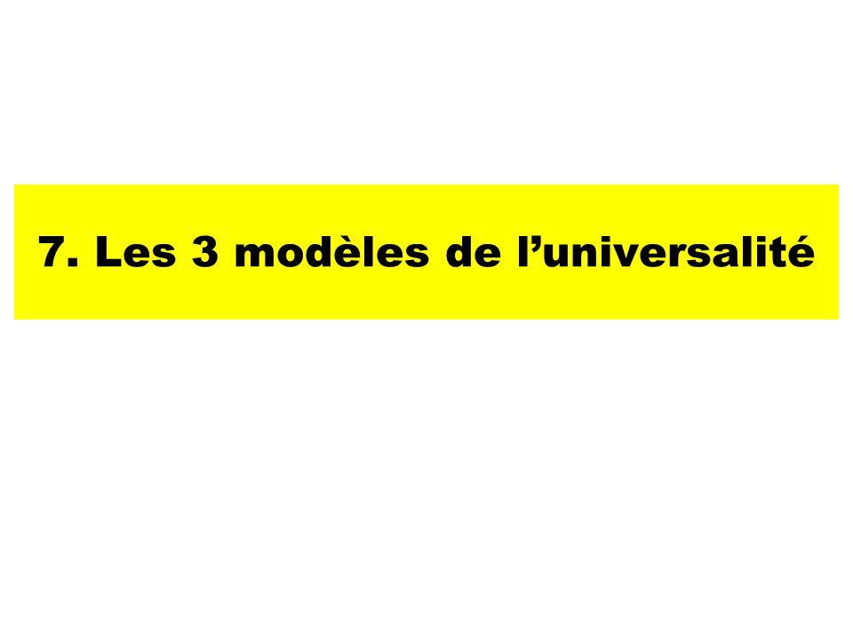 7. Les 3 modèles de luniversalité