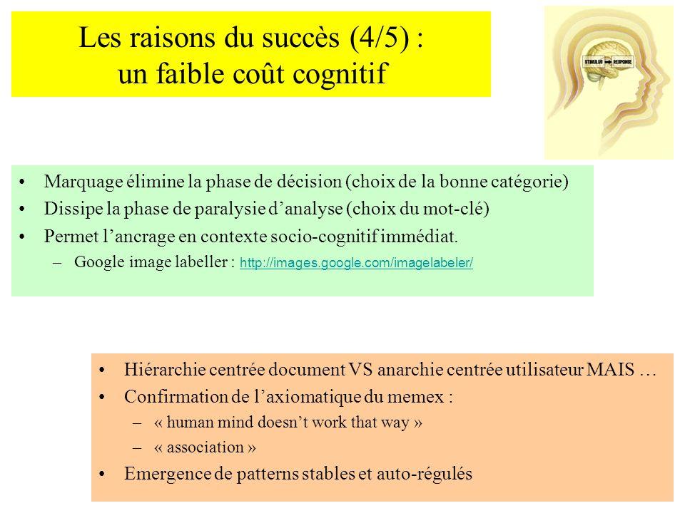 Les raisons du succès (4/5) : un faible coût cognitif Marquage élimine la phase de décision (choix de la bonne catégorie) Dissipe la phase de paralysie danalyse (choix du mot-clé) Permet lancrage en contexte socio-cognitif immédiat.