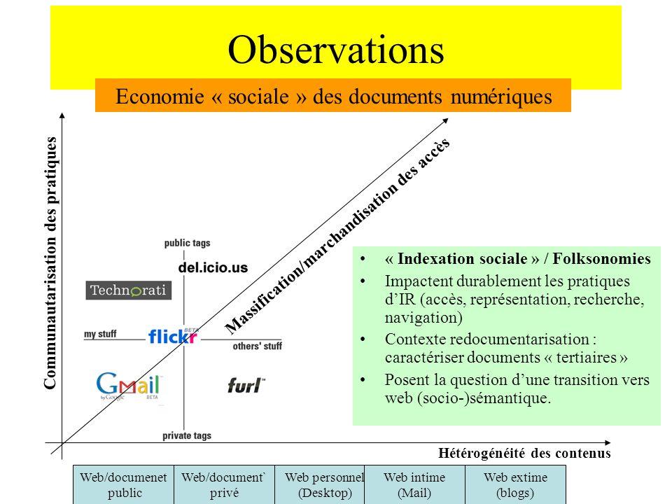 Observations « Indexation sociale » / Folksonomies Impactent durablement les pratiques dIR (accès, représentation, recherche, navigation) Contexte red