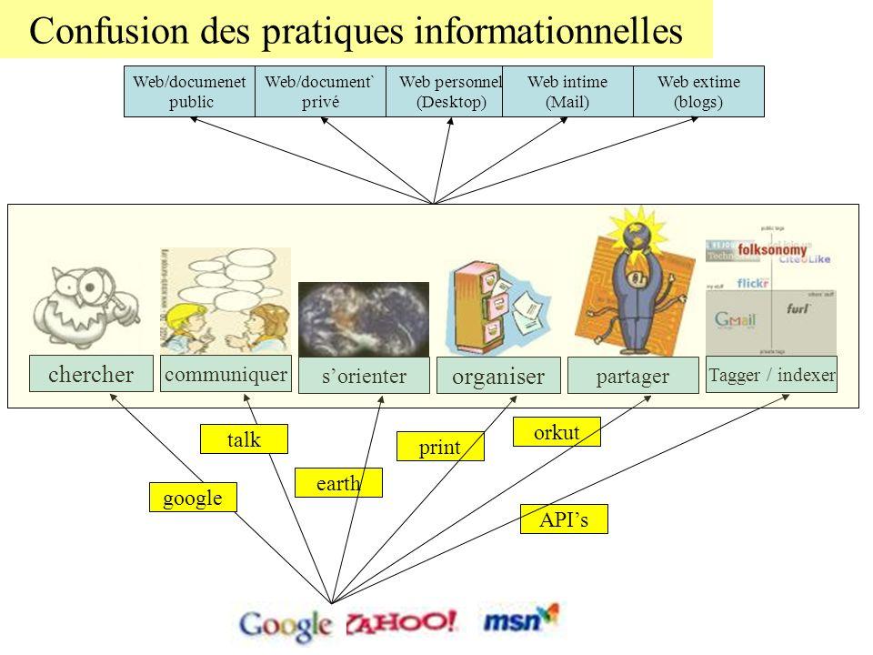 Confusion des pratiques informationnelles chercher communiquer Tagger / indexer organiser sorienterpartager google talk earth print orkut APIs Web/doc