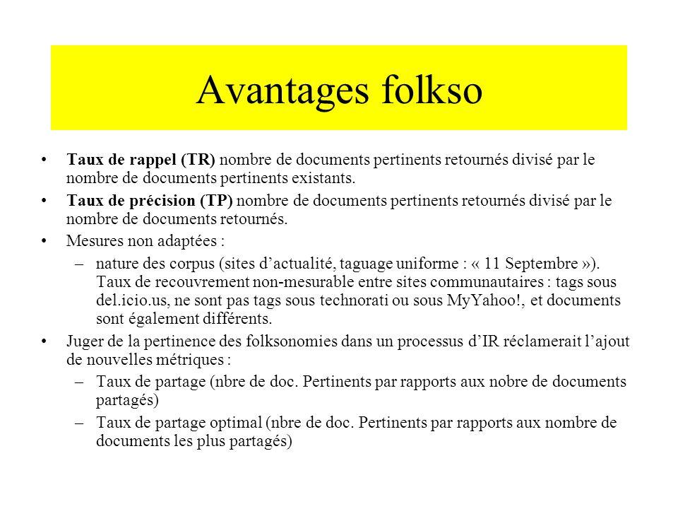 Avantages folkso Taux de rappel (TR) nombre de documents pertinents retournés divisé par le nombre de documents pertinents existants. Taux de précisio