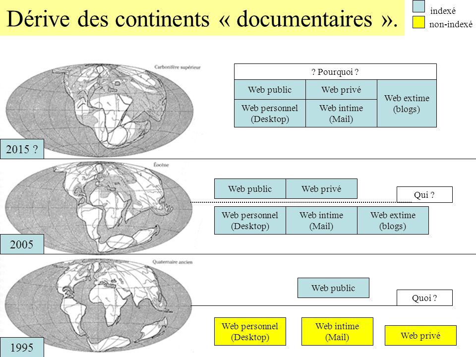 Finalité de laccès et bibliothéconomie de masse.Bibliothéconomie de masse : –quel modèle .