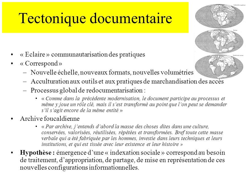 Tectonique documentaire « Eclaire » communautarisation des pratiques « Correspond » –Nouvelle échelle, nouveaux formats, nouvelles volumétries –Accult