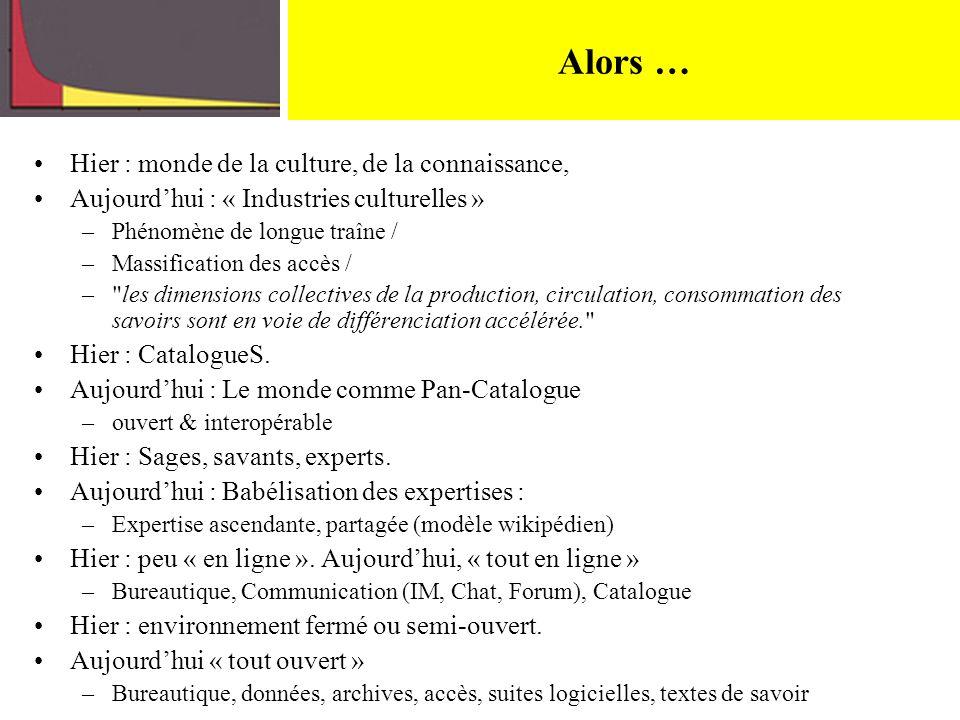 Alors … Hier : monde de la culture, de la connaissance, Aujourdhui : « Industries culturelles » –Phénomène de longue traîne / –Massification des accès