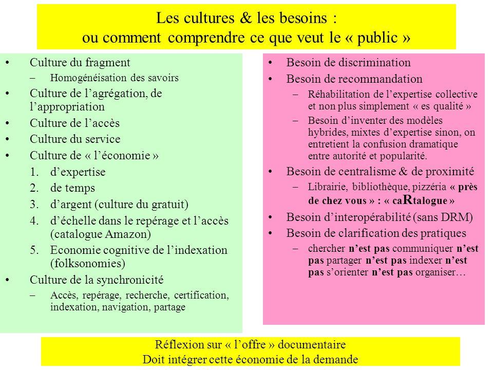 Les cultures & les besoins : ou comment comprendre ce que veut le « public » Culture du fragment –Homogénéisation des savoirs Culture de lagrégation, de lappropriation Culture de laccès Culture du service Culture de « léconomie » 1.dexpertise 2.de temps 3.dargent (culture du gratuit) 4.déchelle dans le repérage et laccès (catalogue Amazon) 5.Economie cognitive de lindexation (folksonomies) Culture de la synchronicité –Accès, repérage, recherche, certification, indexation, navigation, partage Besoin de discrimination Besoin de recommandation –Réhabilitation de lexpertise collective et non plus simplement « es qualité » –Besoin dinventer des modèles hybrides, mixtes dexpertise sinon, on entretient la confusion dramatique entre autorité et popularité.