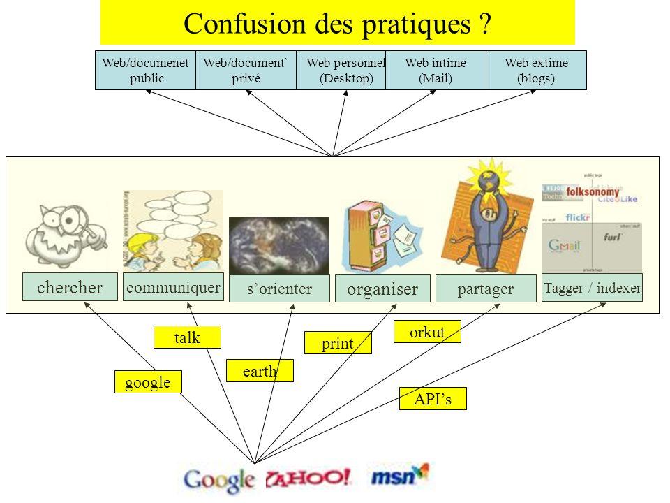 Confusion des pratiques ? chercher communiquer Tagger / indexer organiser sorienterpartager google talk earth print orkut APIs Web/documenet public We