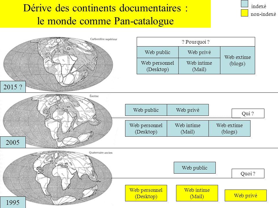 Dérive des continents documentaires : le monde comme Pan-catalogue 1995 2005 2015 .