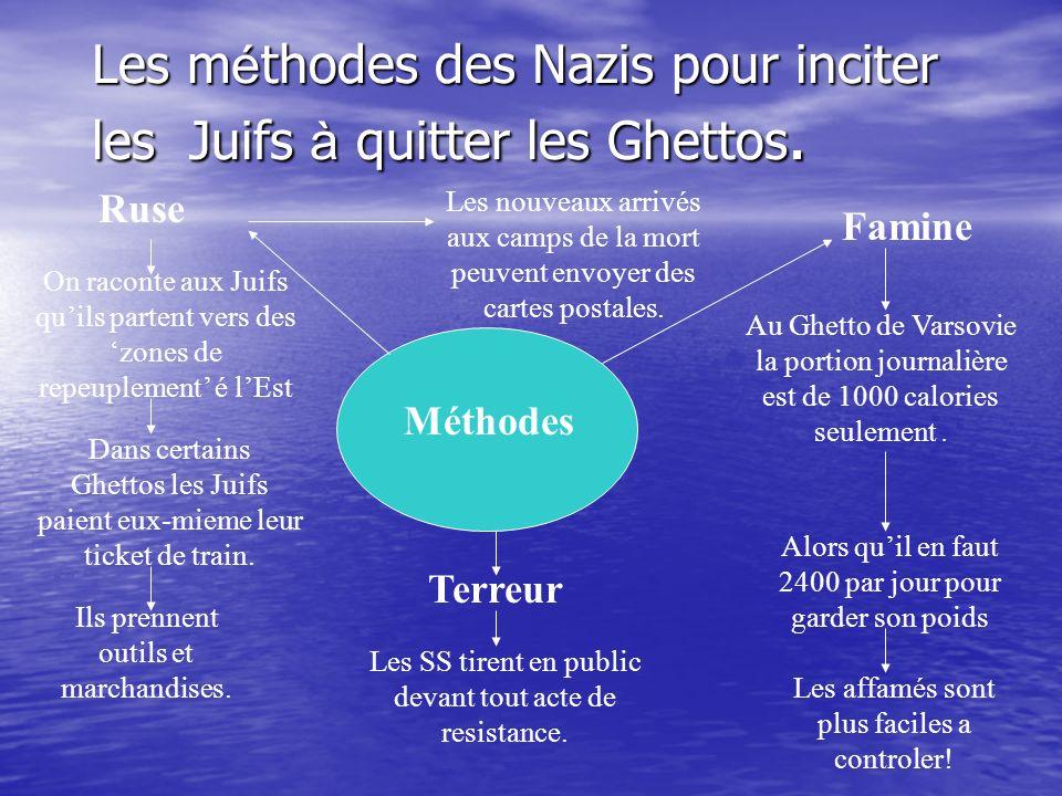 Les m é thodes des Nazis pour inciter les Juifs à quitter les Ghettos. Méthodes Famine Au Ghetto de Varsovie la portion journalière est de 1000 calori
