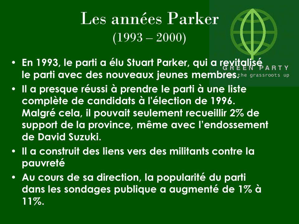 Les années Parker (1993 – 2000) En 1993, le parti a élu Stuart Parker, qui a revitalisé le parti avec des nouveaux jeunes membres. Il a presque réussi