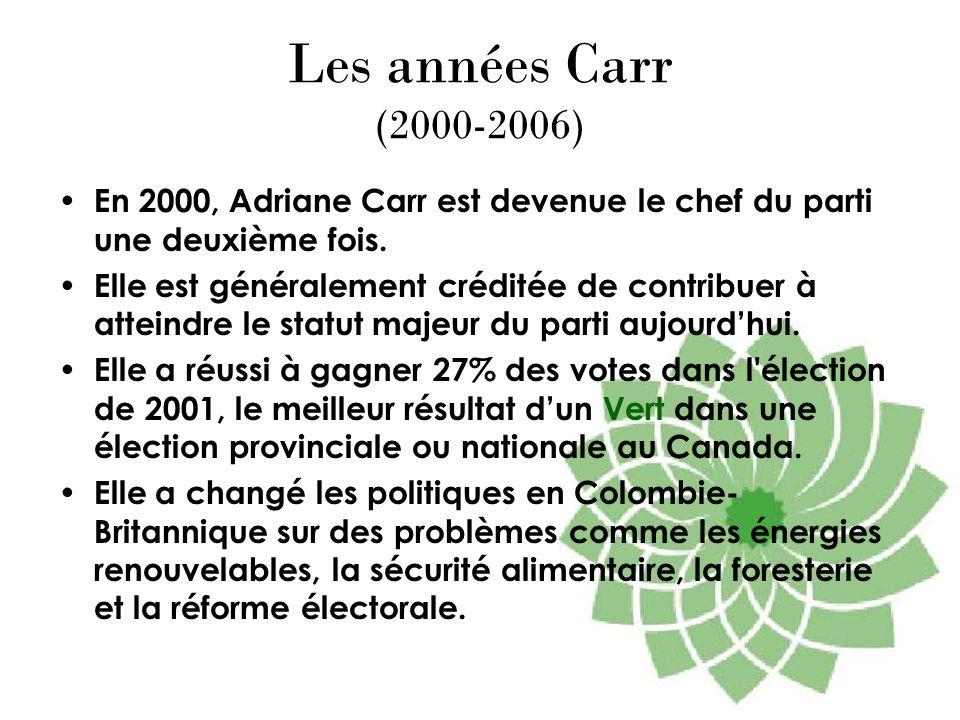 Les années Carr (2000-2006) En 2000, Adriane Carr est devenue le chef du parti une deuxième fois. Elle est généralement créditée de contribuer à attei