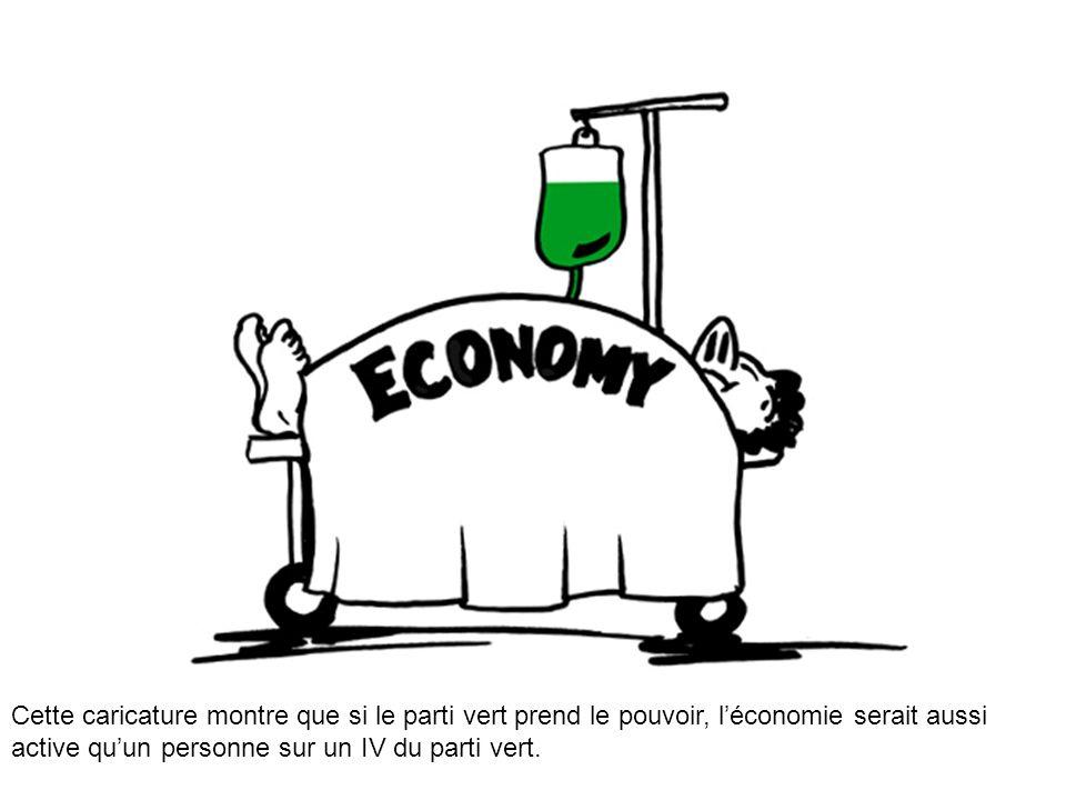 Cette caricature montre que si le parti vert prend le pouvoir, léconomie serait aussi active quun personne sur un IV du parti vert.