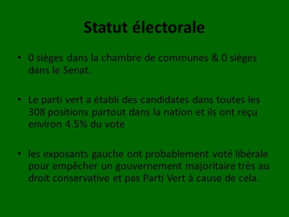 Statut électorale 0 sièges dans la chambre de communes & 0 sièges dans le Senat. Le parti vert a établi des candidates dans toutes les 308 positions p