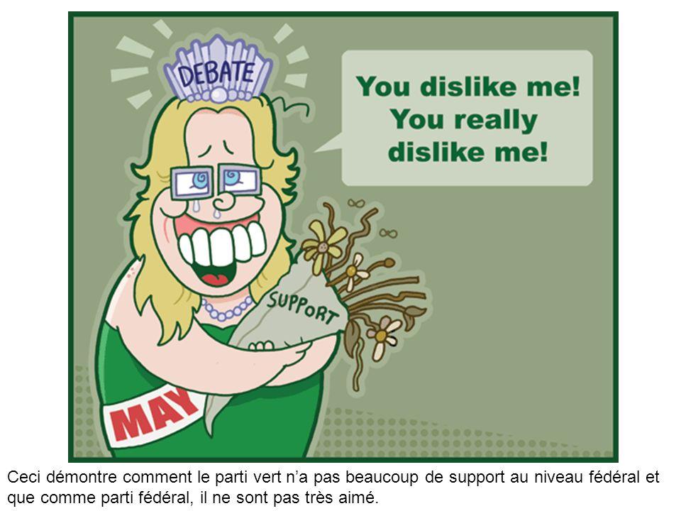 Ceci démontre comment le parti vert na pas beaucoup de support au niveau fédéral et que comme parti fédéral, il ne sont pas très aimé.