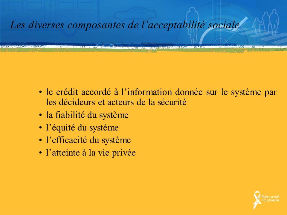 Les diverses composantes de lacceptabilité sociale le crédit accordé à linformation donnée sur le système par les décideurs et acteurs de la sécurité