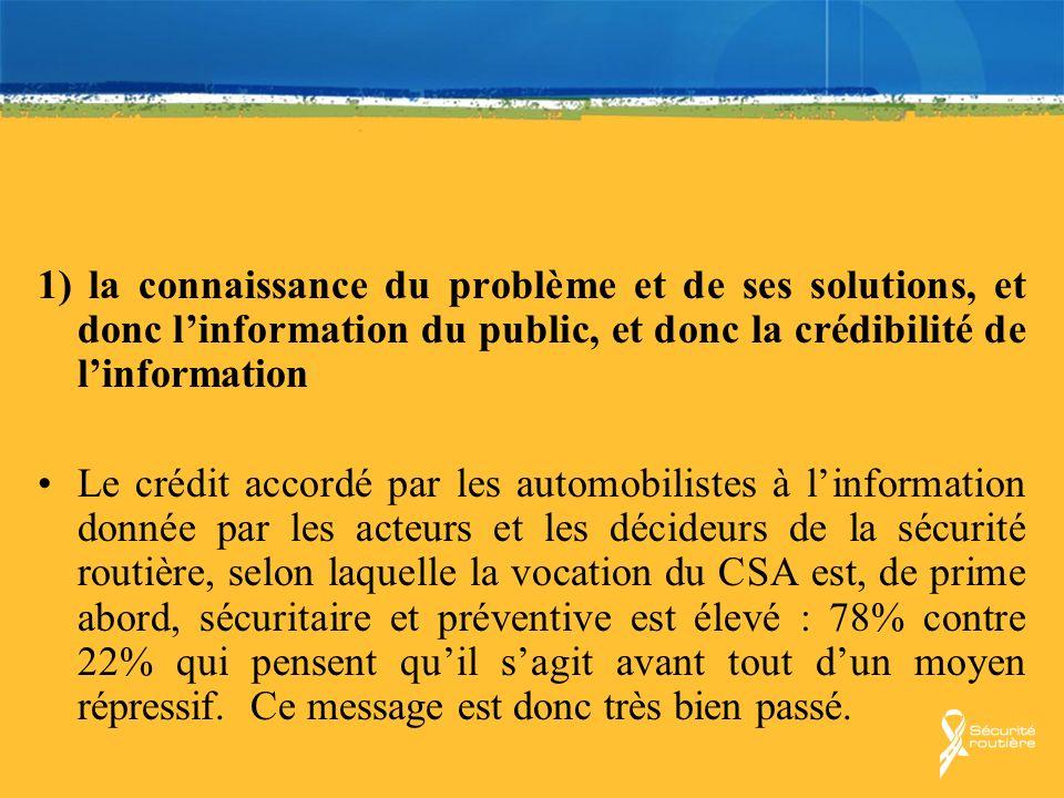 1) la connaissance du problème et de ses solutions, et donc linformation du public, et donc la crédibilité de linformation Le crédit accordé par les a
