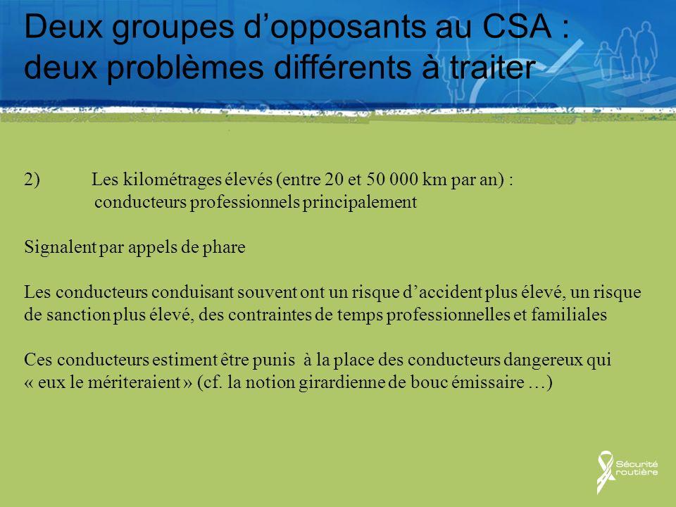 Deux groupes dopposants au CSA : deux problèmes différents à traiter 2)Les kilométrages élevés (entre 20 et 50 000 km par an) : conducteurs profession