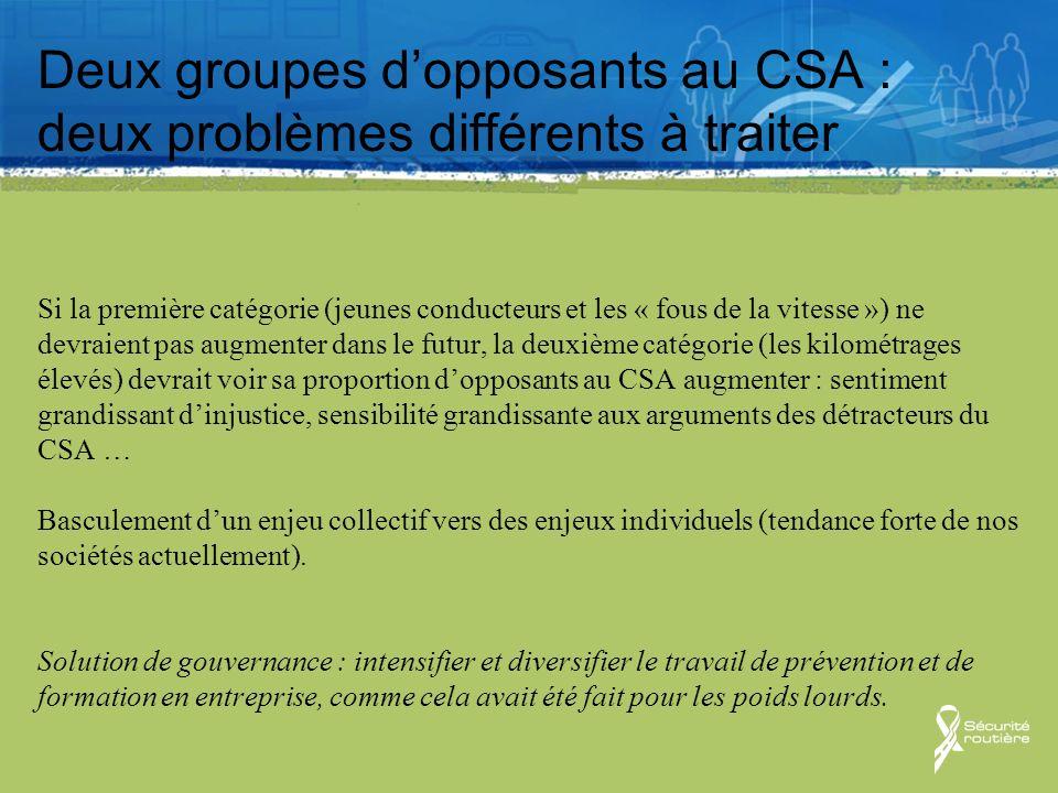 Deux groupes dopposants au CSA : deux problèmes différents à traiter Si la première catégorie (jeunes conducteurs et les « fous de la vitesse ») ne de