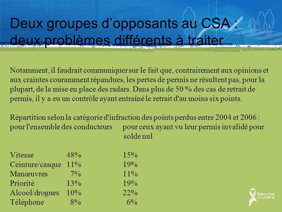 Deux groupes dopposants au CSA : deux problèmes différents à traiter Notamment, il faudrait communiquer sur le fait que, contrairement aux opinions et