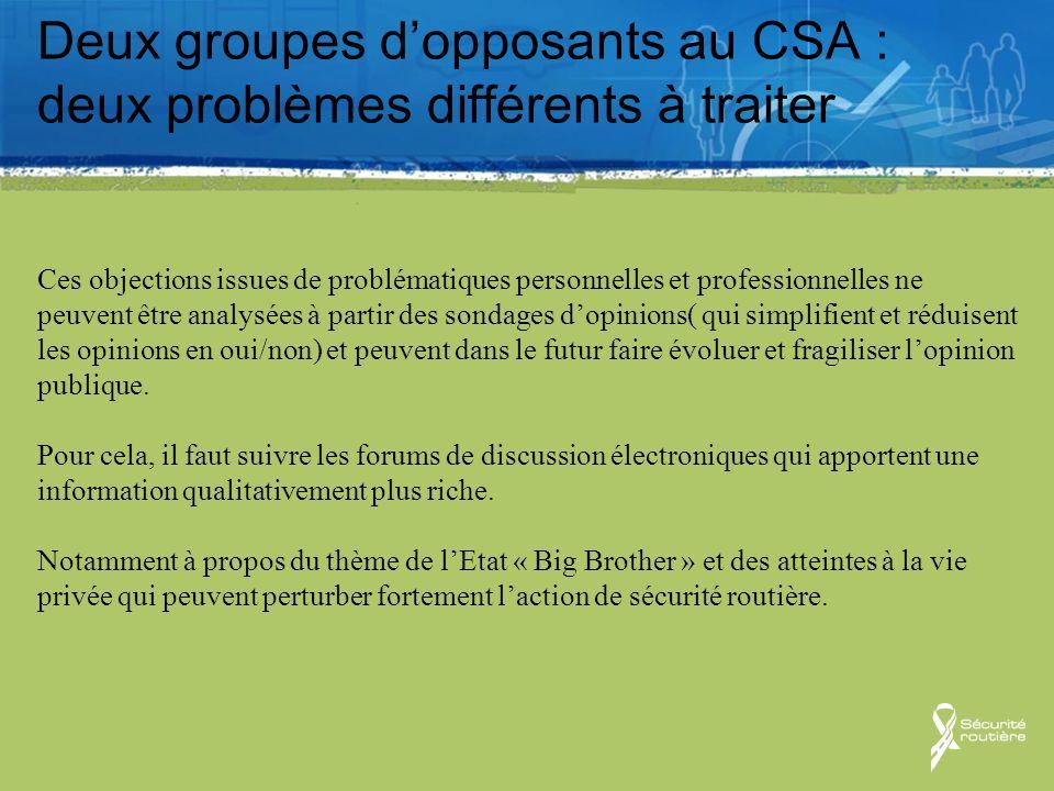 Deux groupes dopposants au CSA : deux problèmes différents à traiter Ces objections issues de problématiques personnelles et professionnelles ne peuve