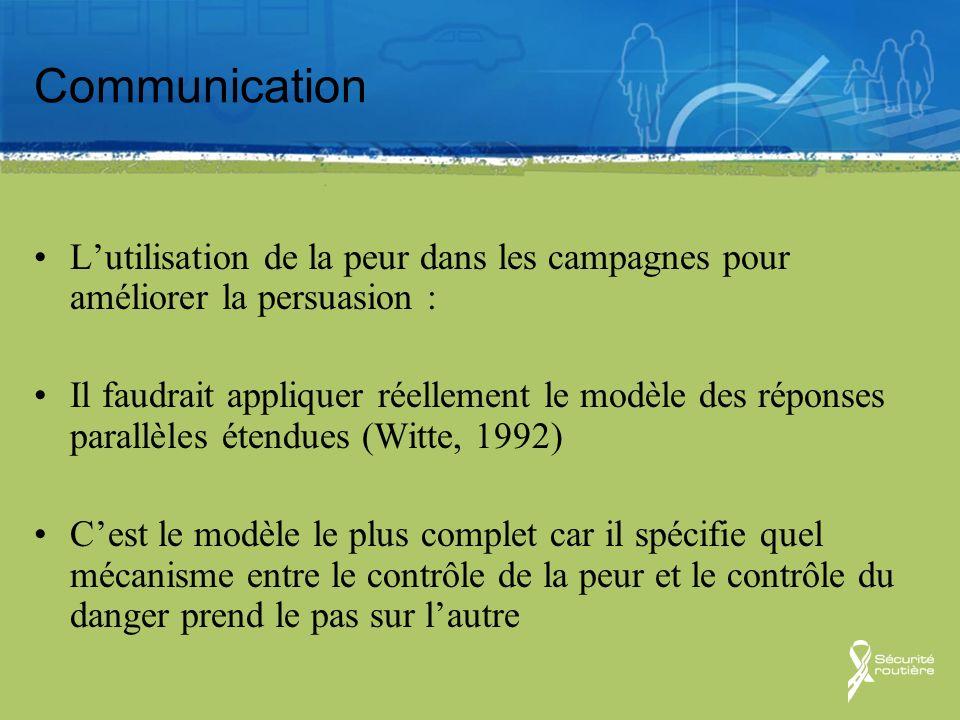 Communication Lutilisation de la peur dans les campagnes pour améliorer la persuasion : Il faudrait appliquer réellement le modèle des réponses parall