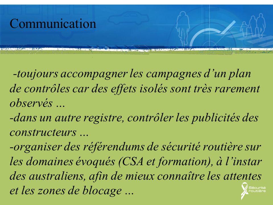Communication Communication -toujours accompagner les campagnes dun plan de contrôles car des effets isolés sont très rarement observés … -dans un aut