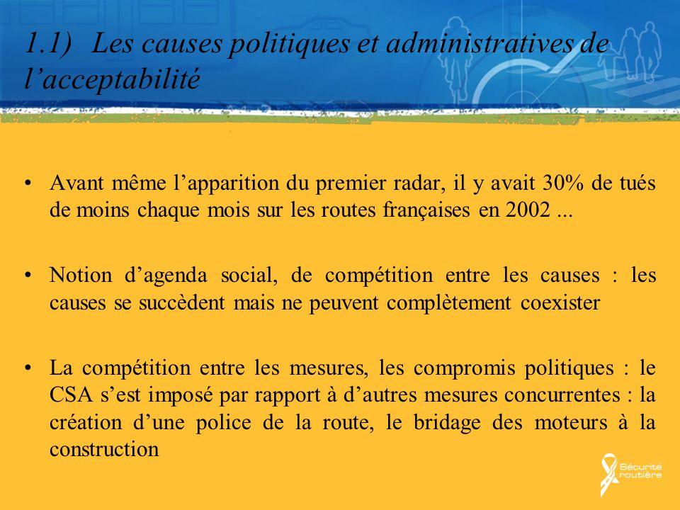 Le cartésianisme français et lévaluation du CSA En 2006, lONISR publie une évaluation du CSA à deux volets (limpact sur les accidents et les vitesses, lacceptabilité sociale confiée à lINRETS et à lIFOP) Effets du CSA 2002 : 7200 tués 2006 : 4700 tués 2009 : 3000 tués .