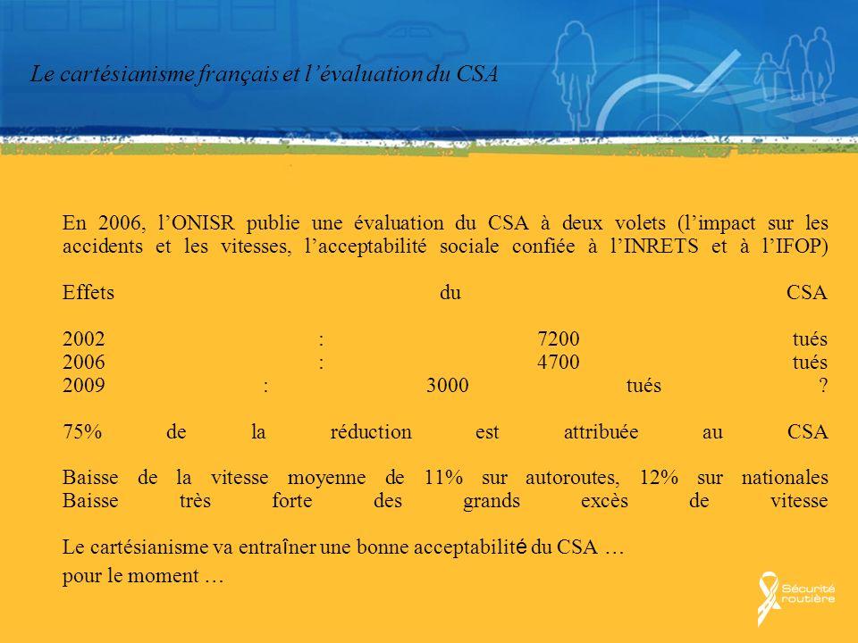 Rapport à la règle et CSA Lopinion sur le radar dépend du rapport plus général à la règle (légalistes, infractionnistes) Les modes de réaction au CSA : 4 types de profils (Claire Corbett, 1995) : -les conformistes : respectent habituellement les limites de vitesse -les dissuadés : réduisent leur vitesse pour ne pas se faire prendre -les manipulateurs : freinent uniquement à lapproche des radars (« effet kangourou » !) -les déviants : continuent à ne pas respecter les limites